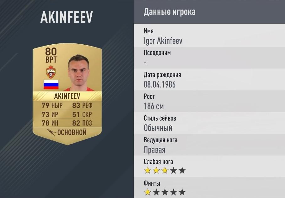 Акинфеев