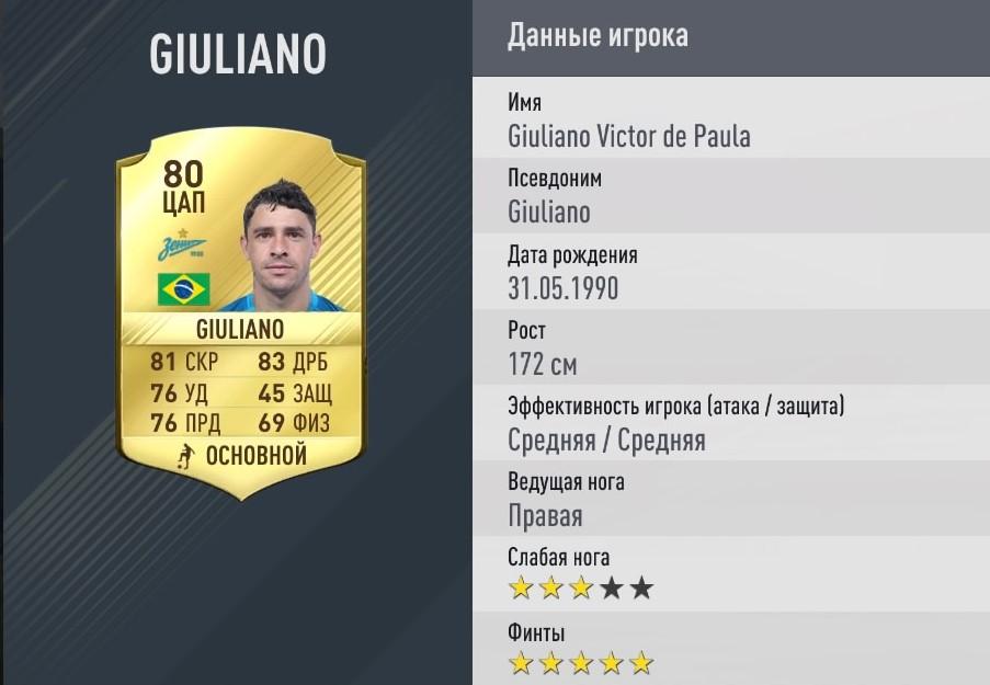 Жулиано