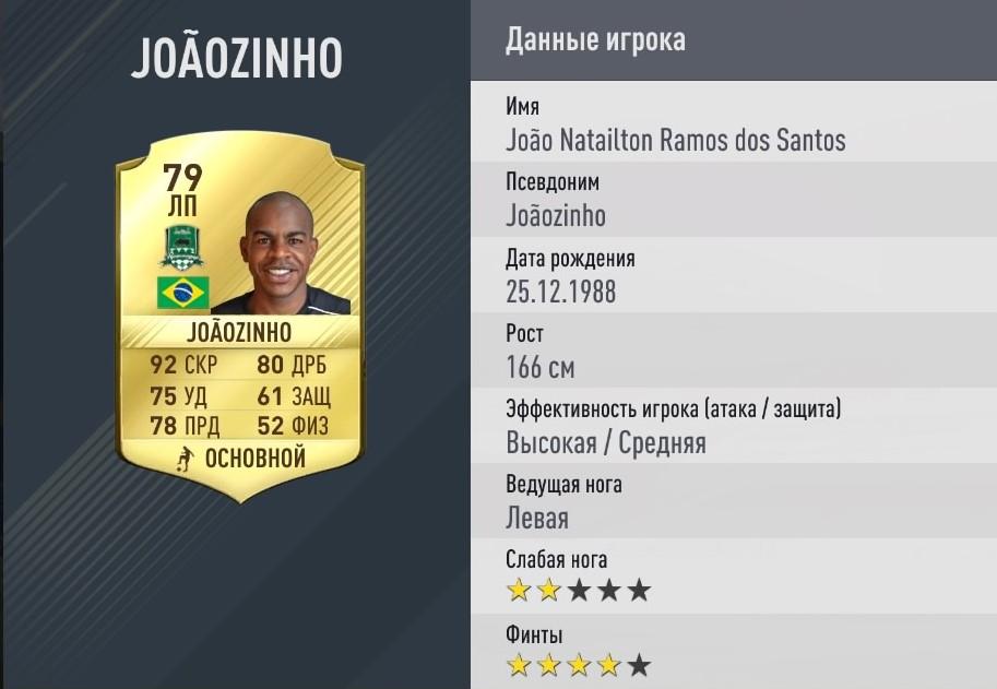 Жоаозиньо