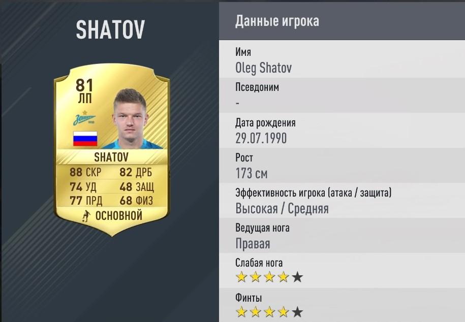 Шатов