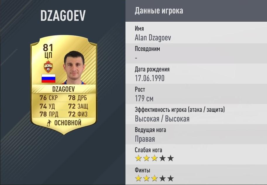 Дзагоев