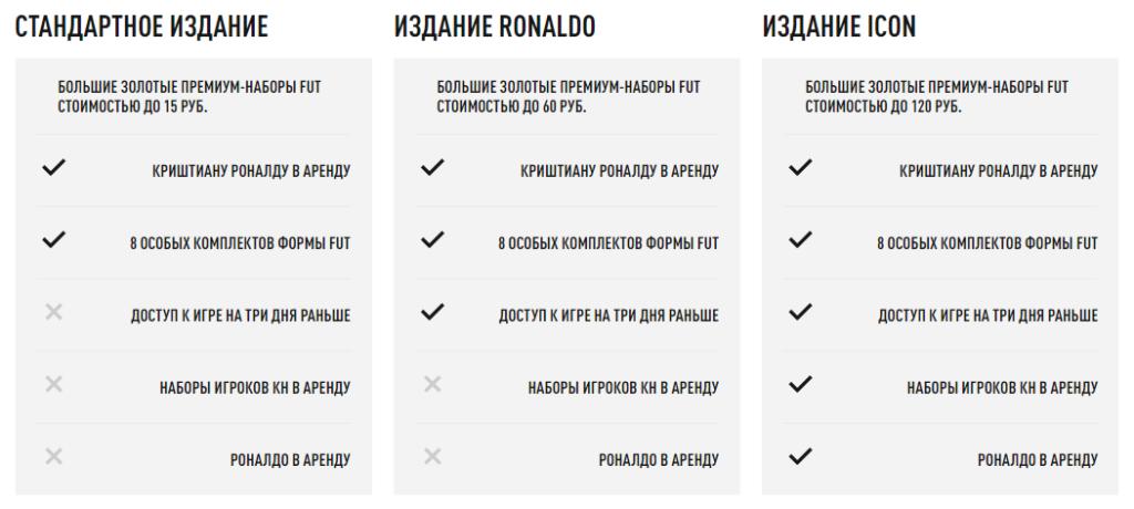 Издания FIFA 18