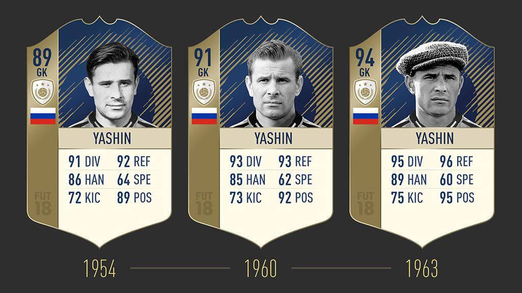Лев Иванович Яшин в FIFA 18