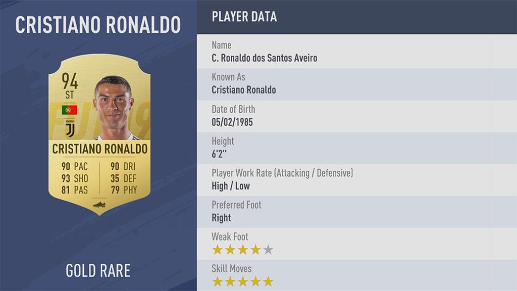 Криштиану Роналду FIFA 19
