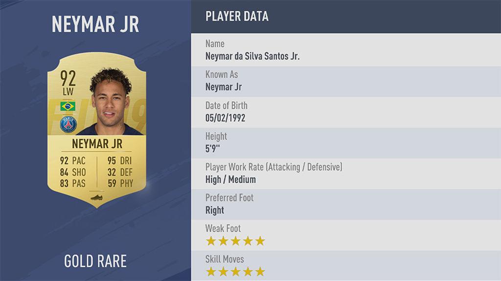 Неймар FIFA 19