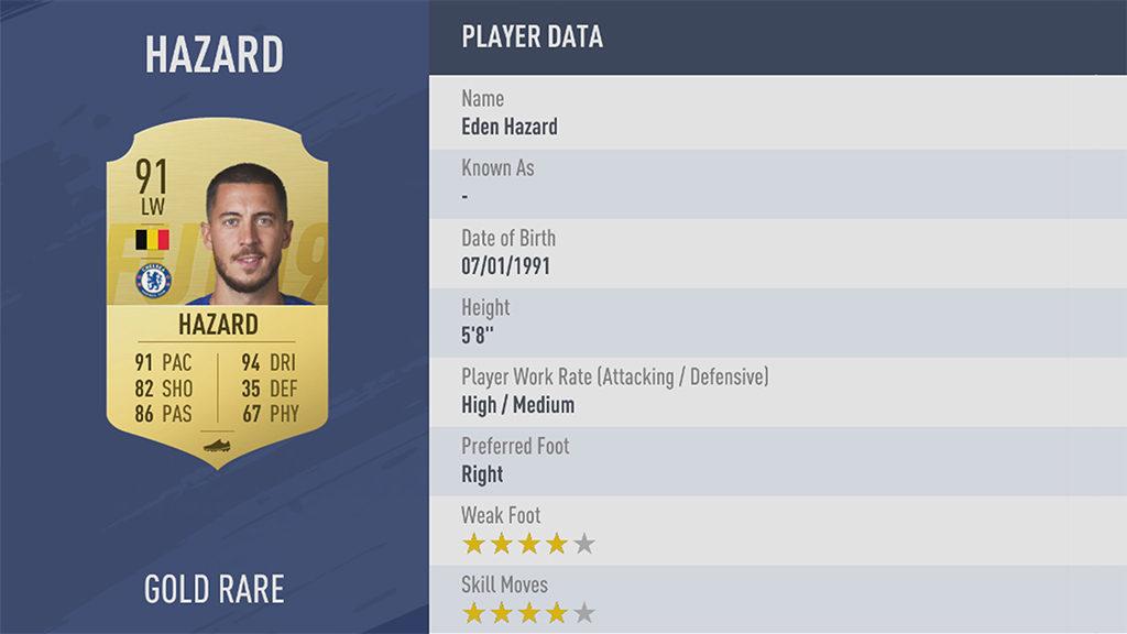 Эден Азар FIFA 19