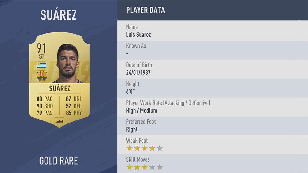 Луис Суареc FIFA 19