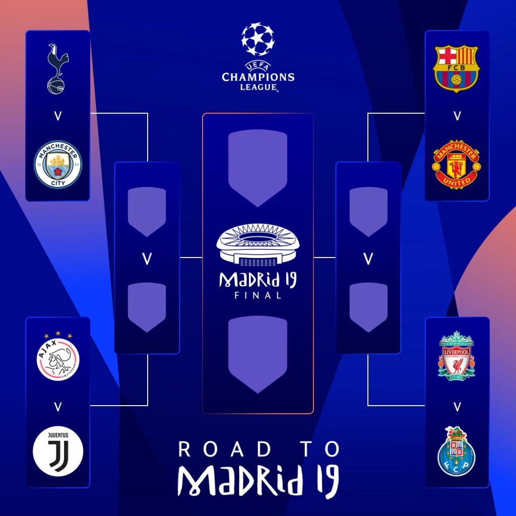 Лига чемпионов 2019, турнирная сетка