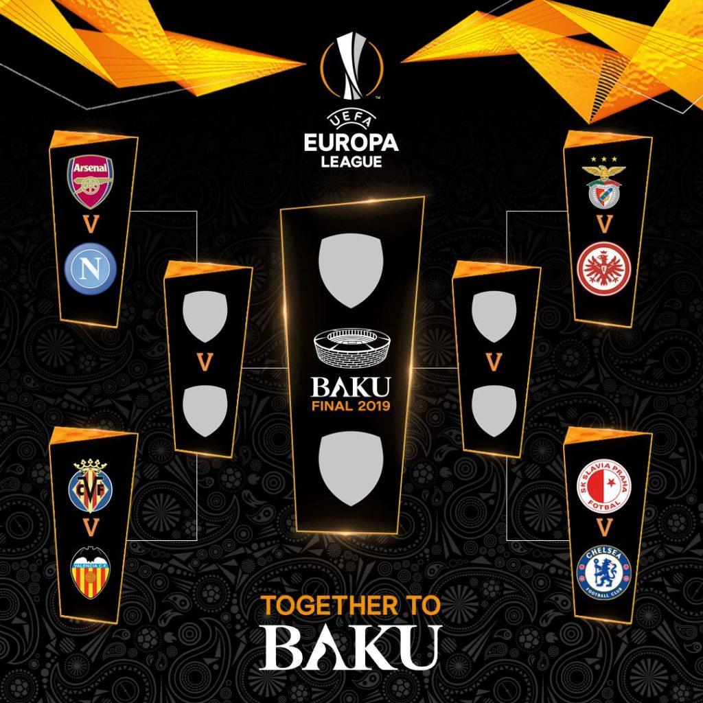 Лига Европы 2019, турнирная сетка